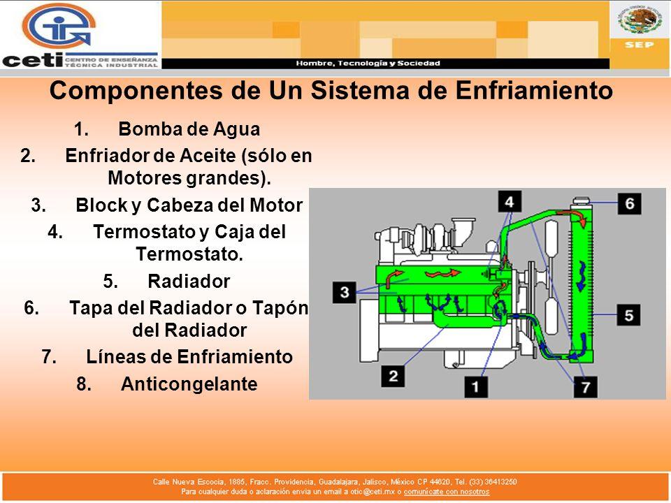 Componentes de Un Sistema de Enfriamiento