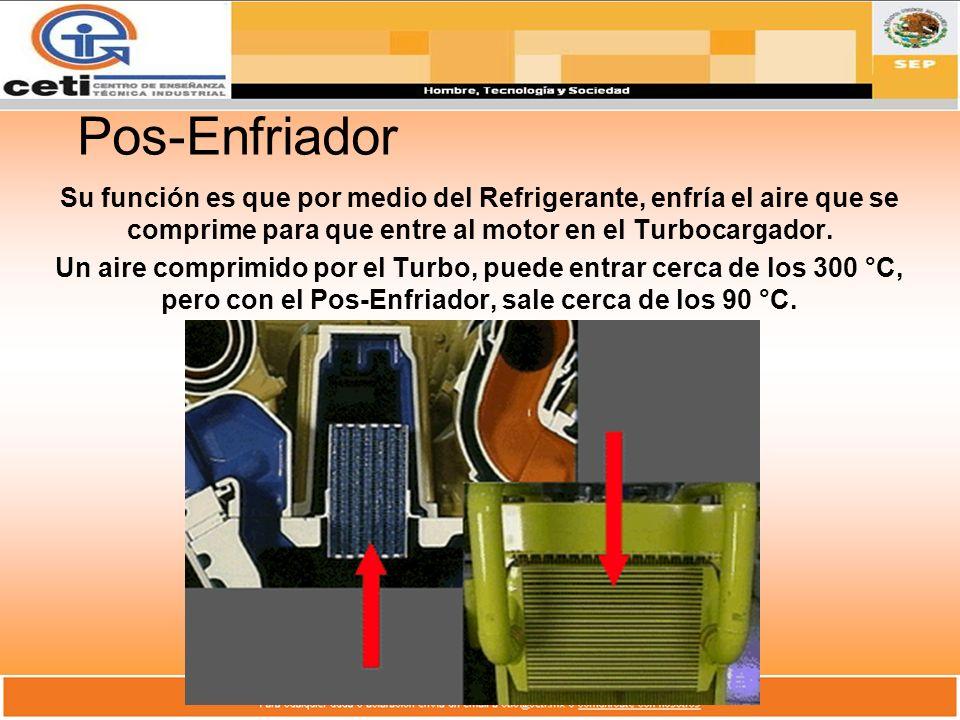 Pos-Enfriador Su función es que por medio del Refrigerante, enfría el aire que se comprime para que entre al motor en el Turbocargador.