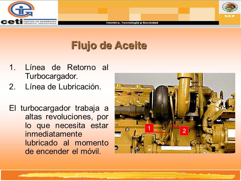 Flujo de Aceite Línea de Retorno al Turbocargador.