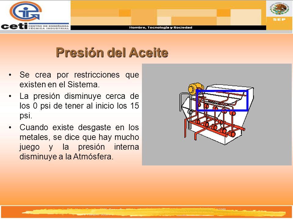 Presión del AceiteSe crea por restricciones que existen en el Sistema. La presión disminuye cerca de los 0 psi de tener al inicio los 15 psi.