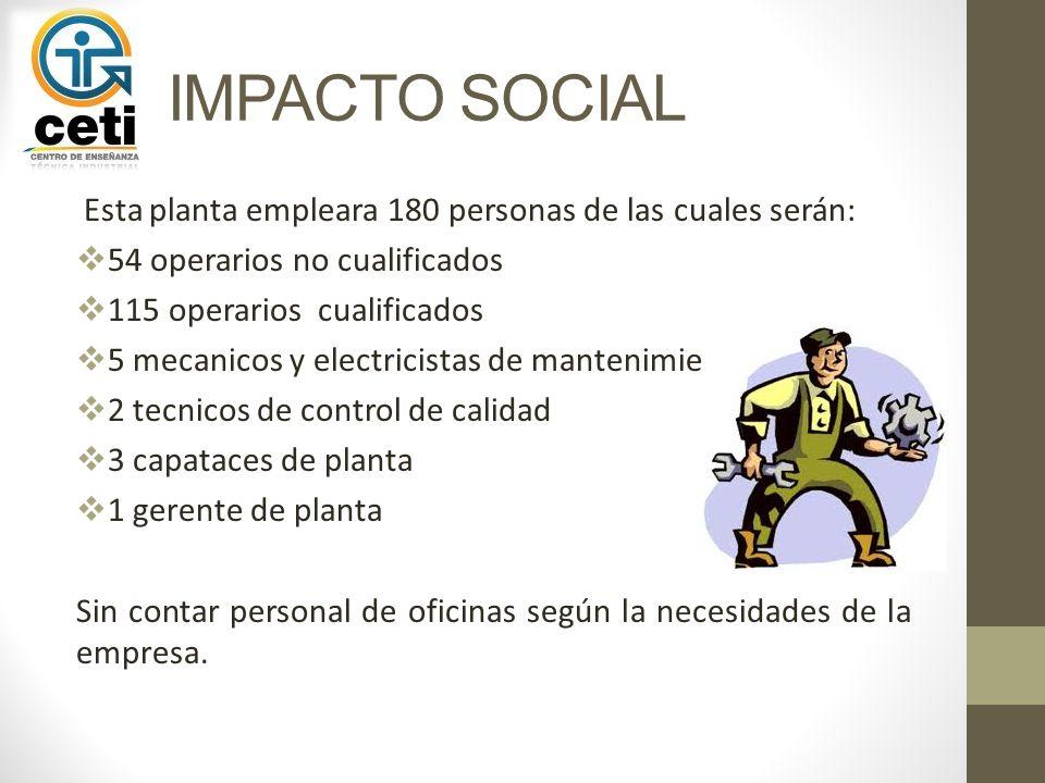 IMPACTO SOCIAL 54 operarios no cualificados 115 operarios cualificados