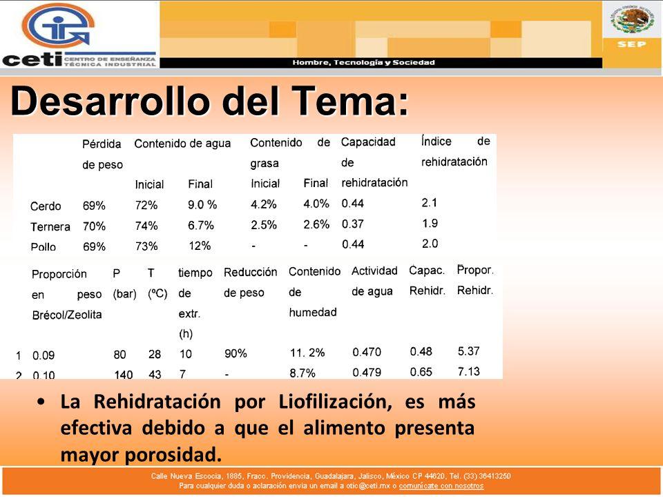 Desarrollo del Tema: La Rehidratación por Liofilización, es más efectiva debido a que el alimento presenta mayor porosidad.