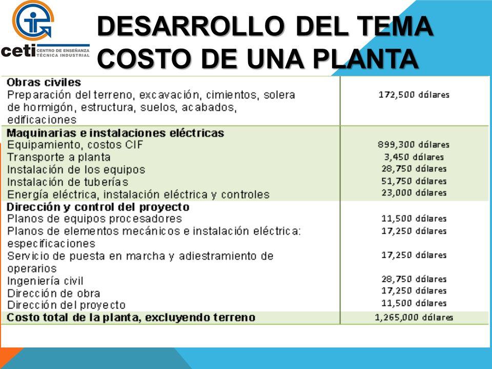 Desarrollo del tema Costo de una planta