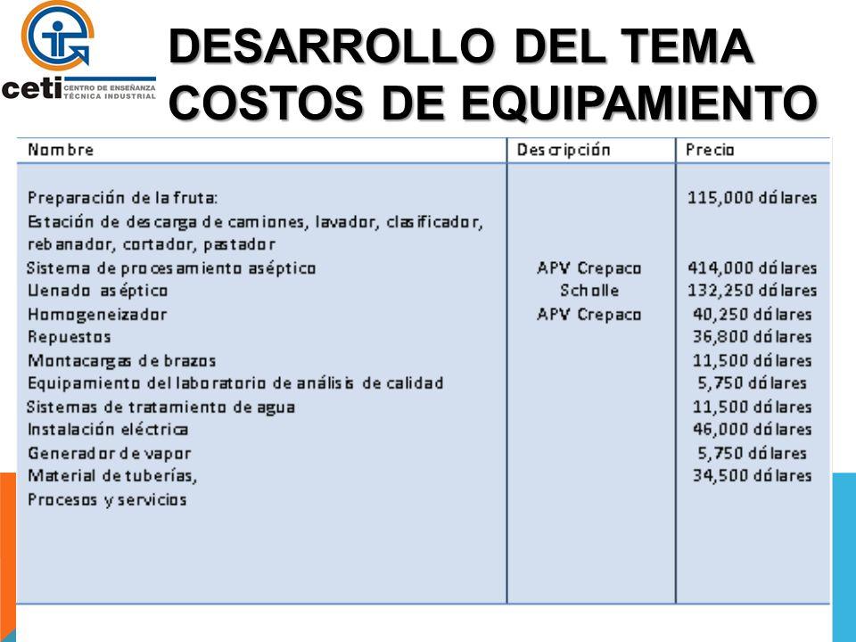 Desarrollo del tema Costos de equipamiento