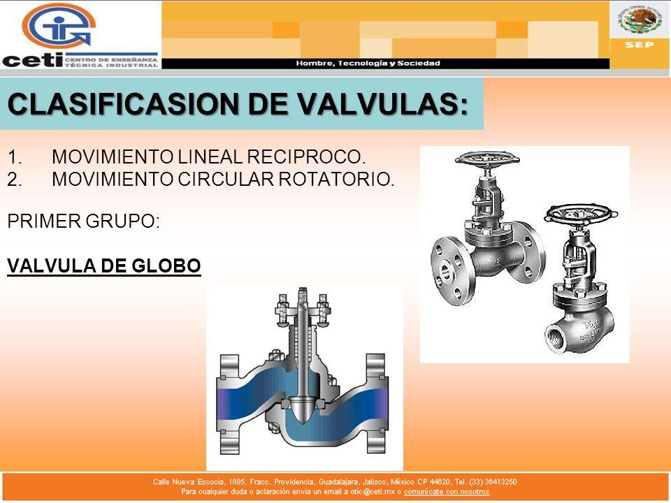 CLASIFICASION DE VALVULAS: