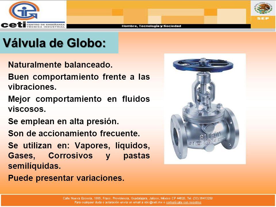 Válvula de Globo: Naturalmente balanceado.
