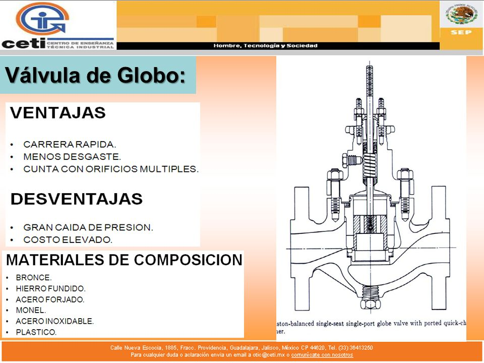 Válvula de Globo: