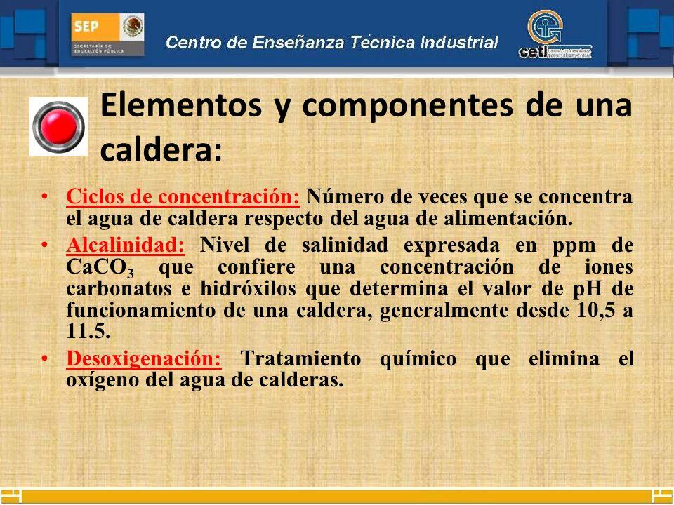 Elementos y componentes de una caldera: