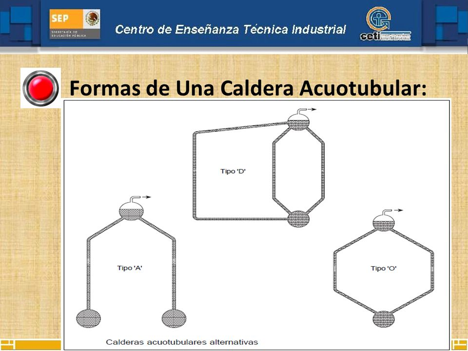 Formas de Una Caldera Acuotubular: