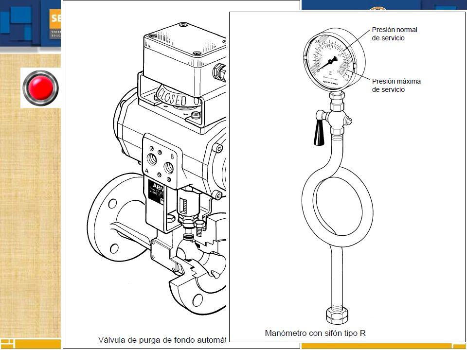 Accesorios Externos de una Caldera: