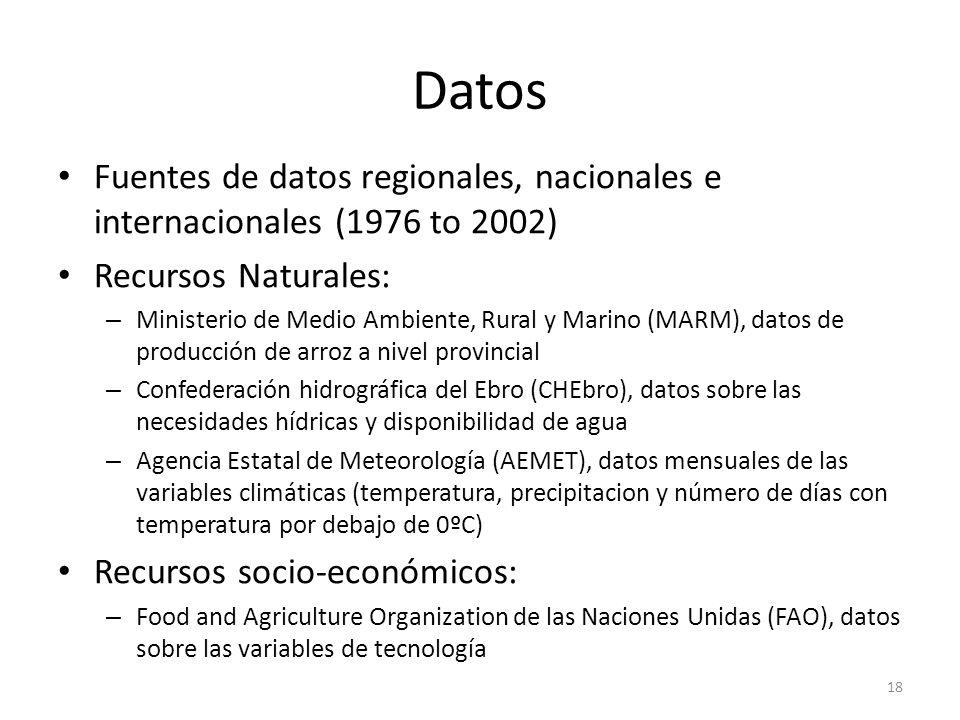 Datos Fuentes de datos regionales, nacionales e internacionales (1976 to 2002) Recursos Naturales: