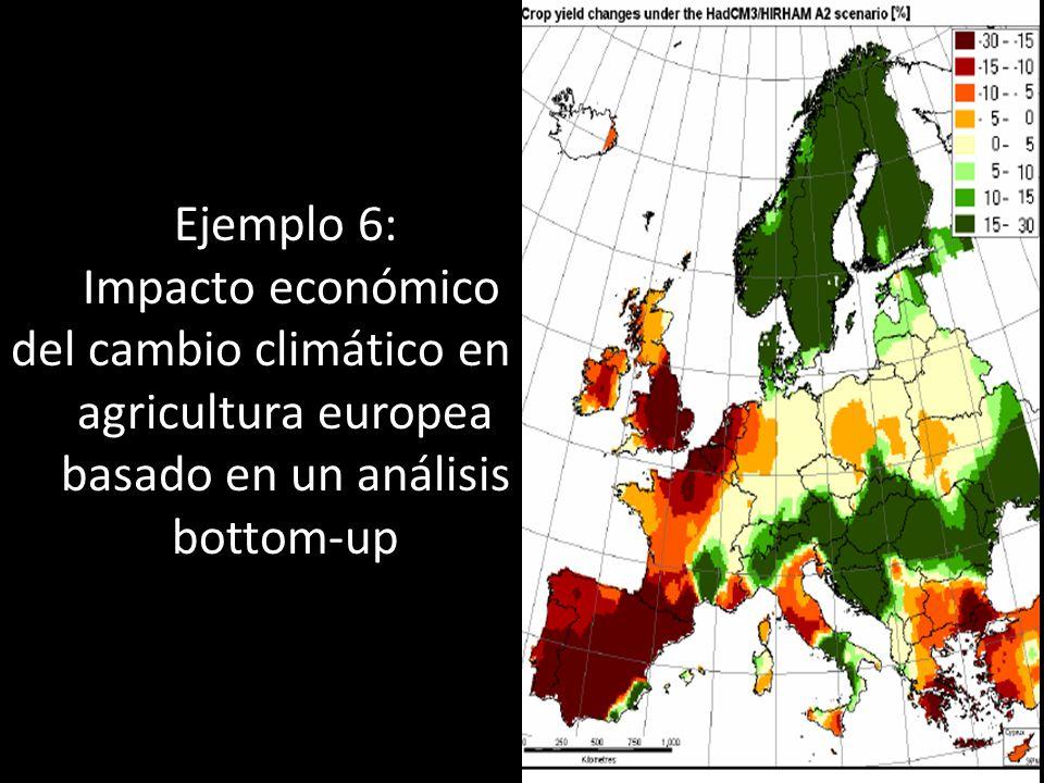 Ejemplo 6: Impacto económico del cambio climático en la agricultura europea basado en un análisis bottom-up