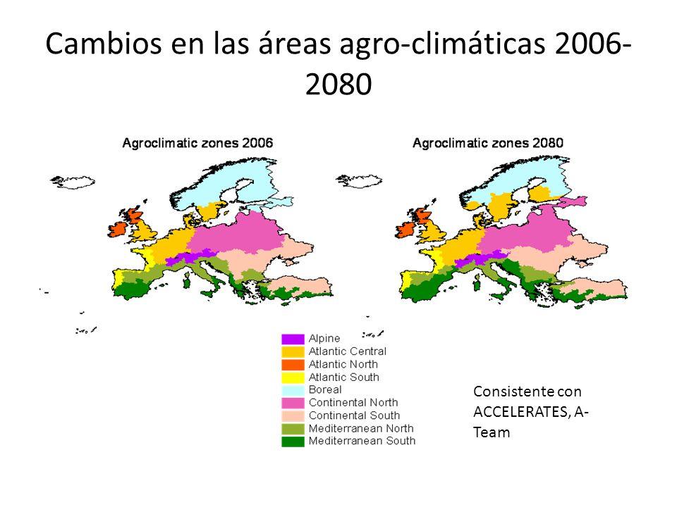 Cambios en las áreas agro-climáticas 2006-2080