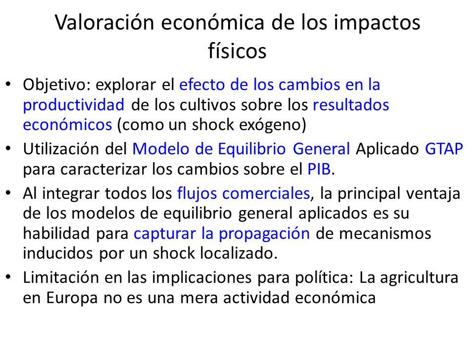 Valoración económica de los impactos físicos