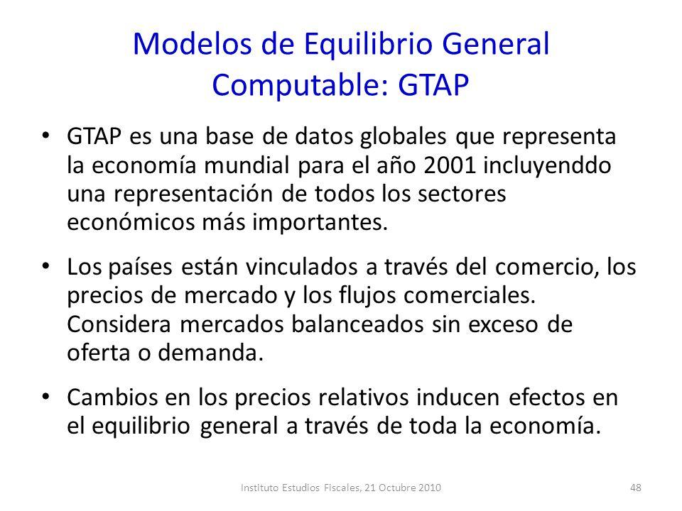 Modelos de Equilibrio General Computable: GTAP