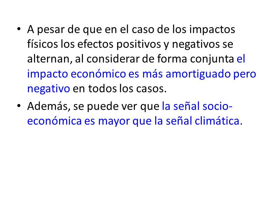 A pesar de que en el caso de los impactos físicos los efectos positivos y negativos se alternan, al considerar de forma conjunta el impacto económico es más amortiguado pero negativo en todos los casos.