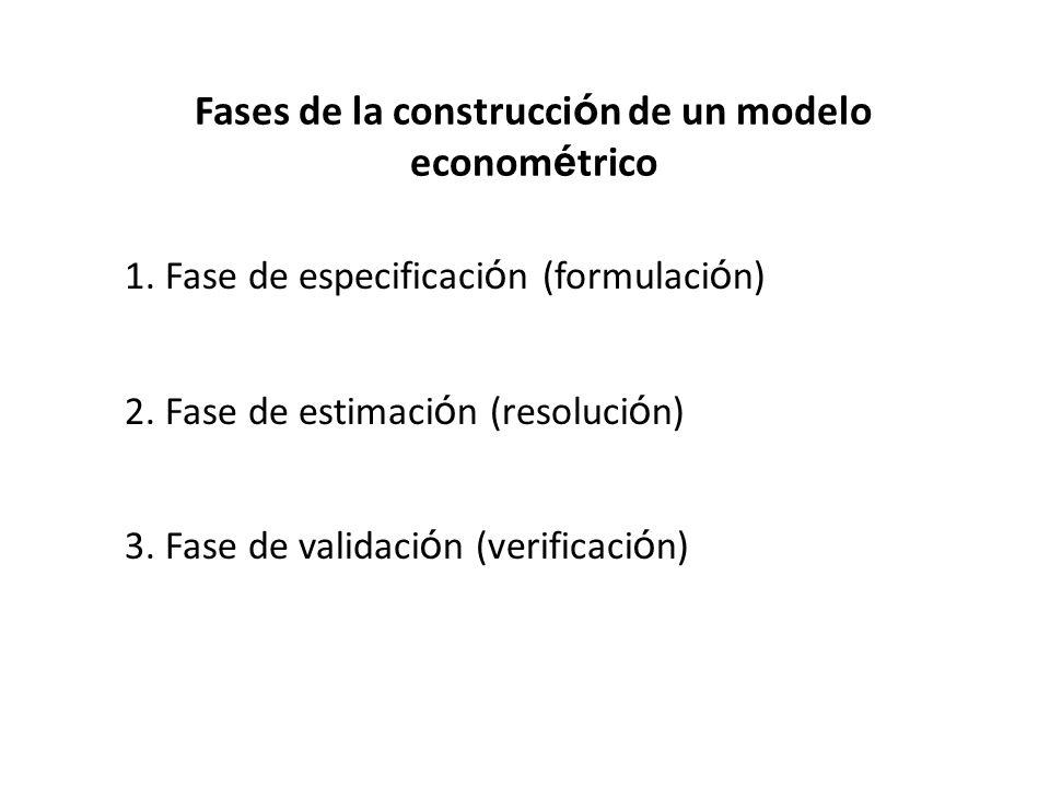 Fases de la construcción de un modelo econométrico