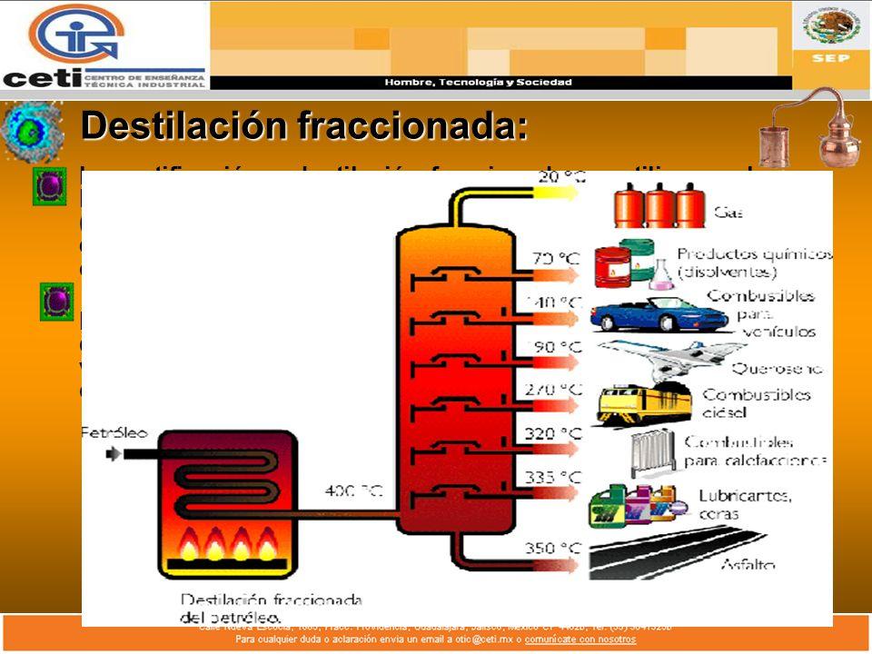 Destilación fraccionada: