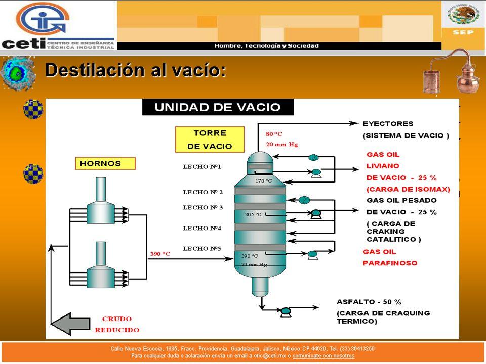 Destilación al vacío: