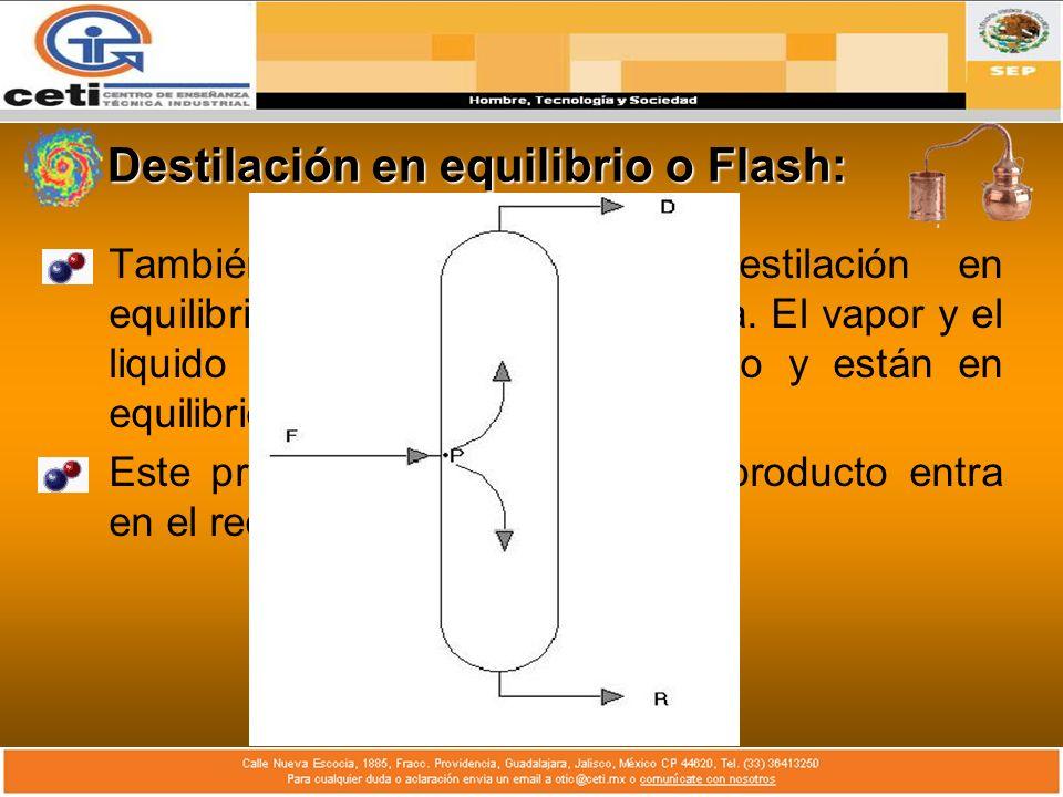 Destilación en equilibrio o Flash: