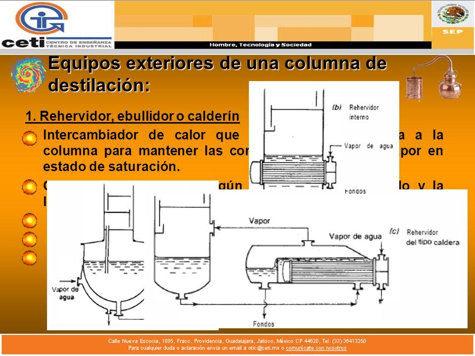 Equipos exteriores de una columna de destilación: