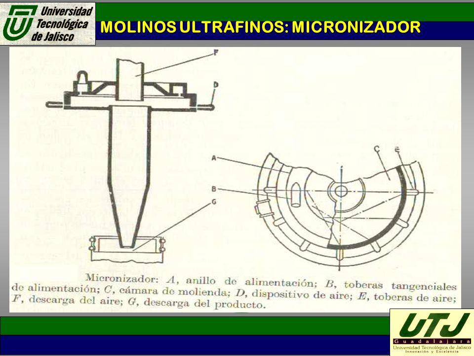 MOLINOS ULTRAFINOS: MICRONIZADOR