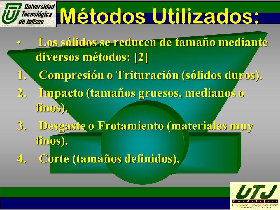 Métodos Utilizados: Compresión o Trituración (sólidos duros).