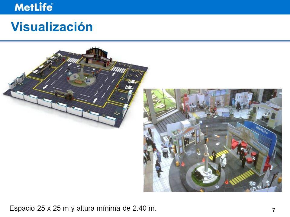 Visualización Vista de la Feria