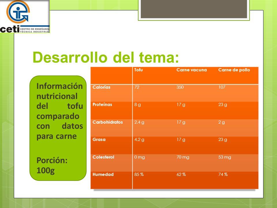 Desarrollo del tema: Tofu. Carne vacuna. Carne de pollo. Calorías. 72. 350. 107. Proteínas. 8 g. 17 g.