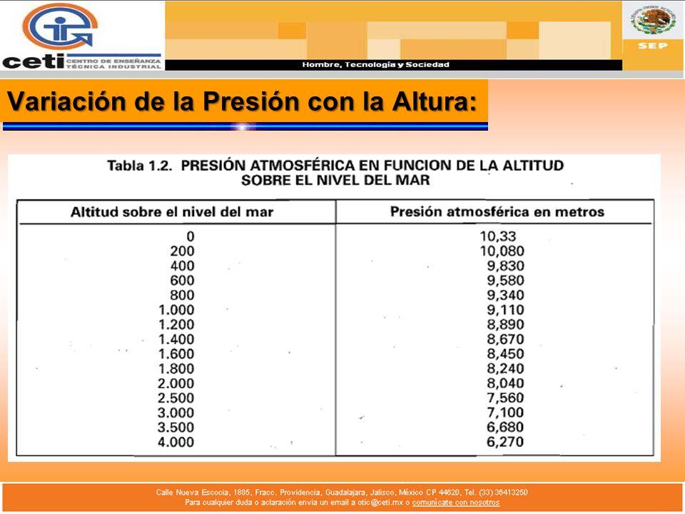 Variación de la Presión con la Altura: