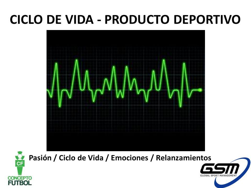 CICLO DE VIDA - PRODUCTO DEPORTIVO