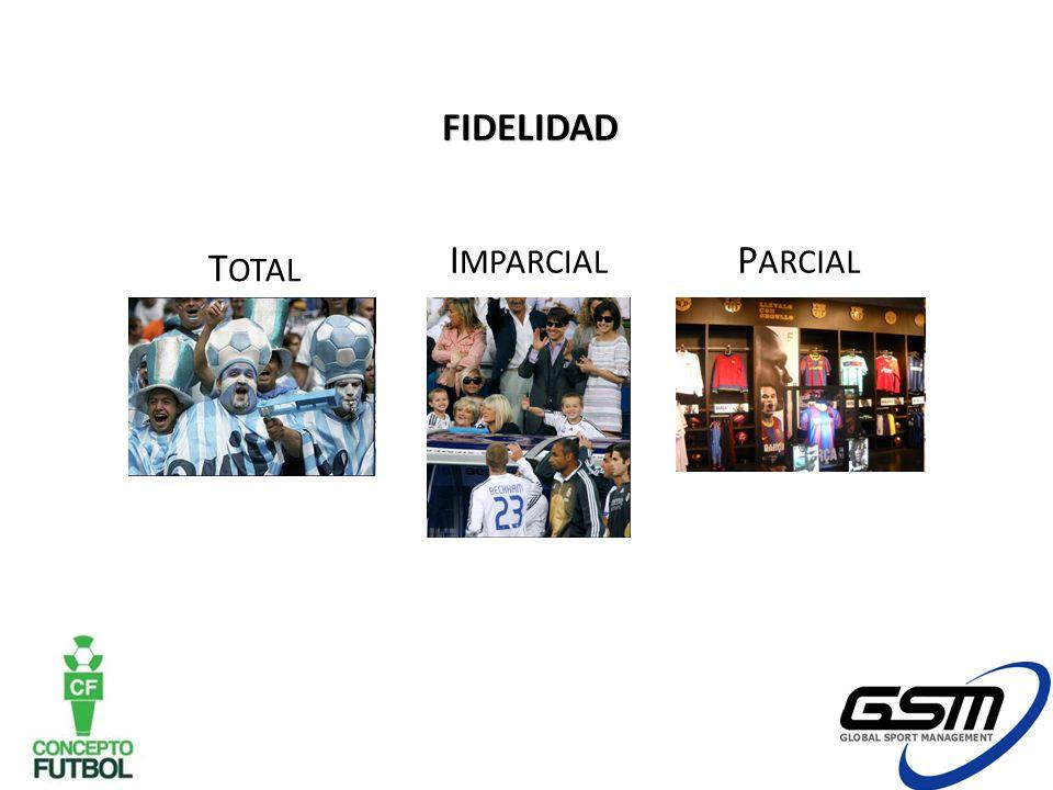 FIDELIDAD IMPARCIAL PARCIAL TOTAL