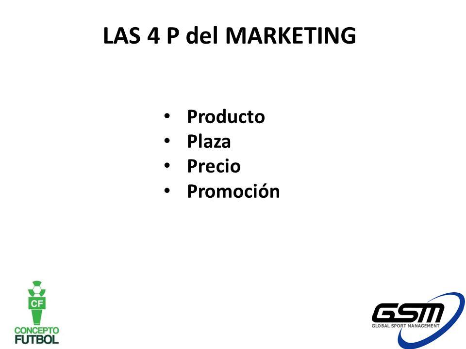 LAS 4 P del MARKETING Producto Plaza Precio Promoción
