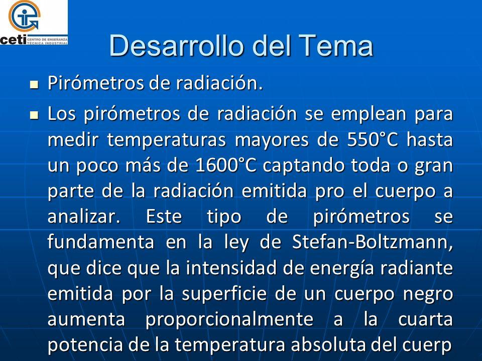 Desarrollo del Tema Pirómetros de radiación.