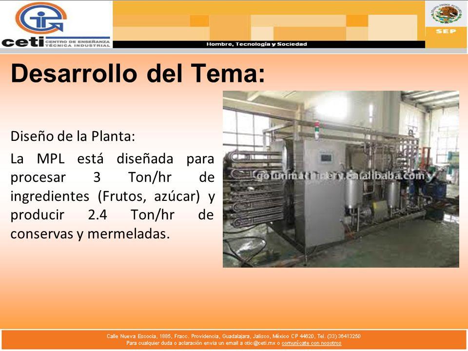 Desarrollo del Tema: Diseño de la Planta: