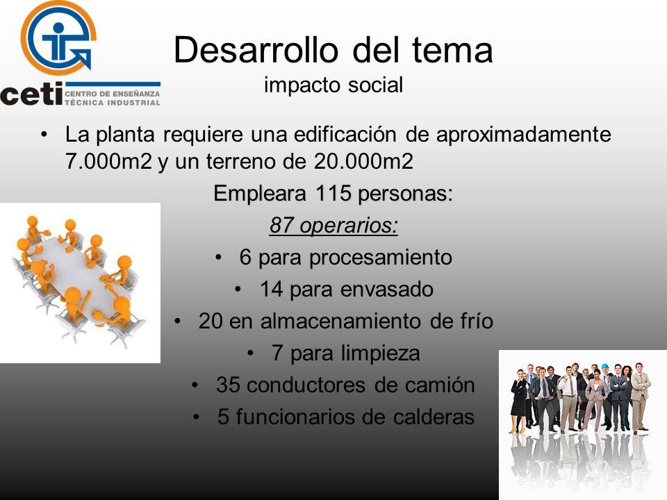 Desarrollo del tema impacto social