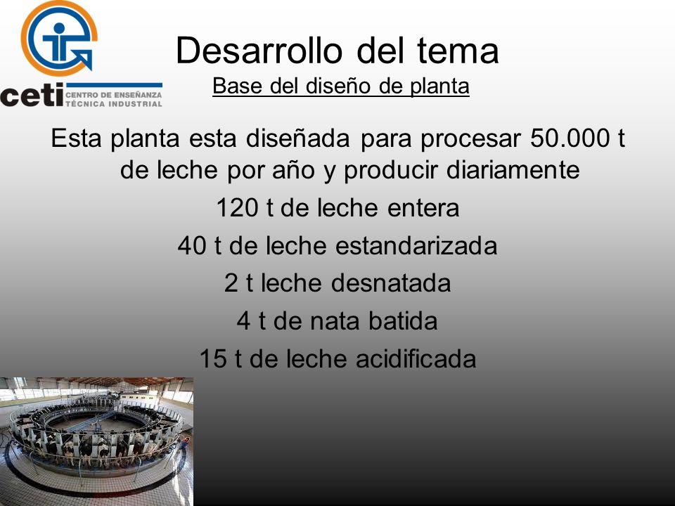 Desarrollo del tema Base del diseño de planta