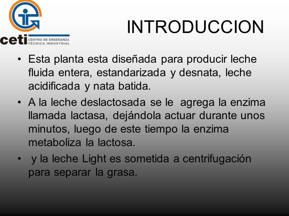 INTRODUCCION Esta planta esta diseñada para producir leche fluida entera, estandarizada y desnata, leche acidificada y nata batida.