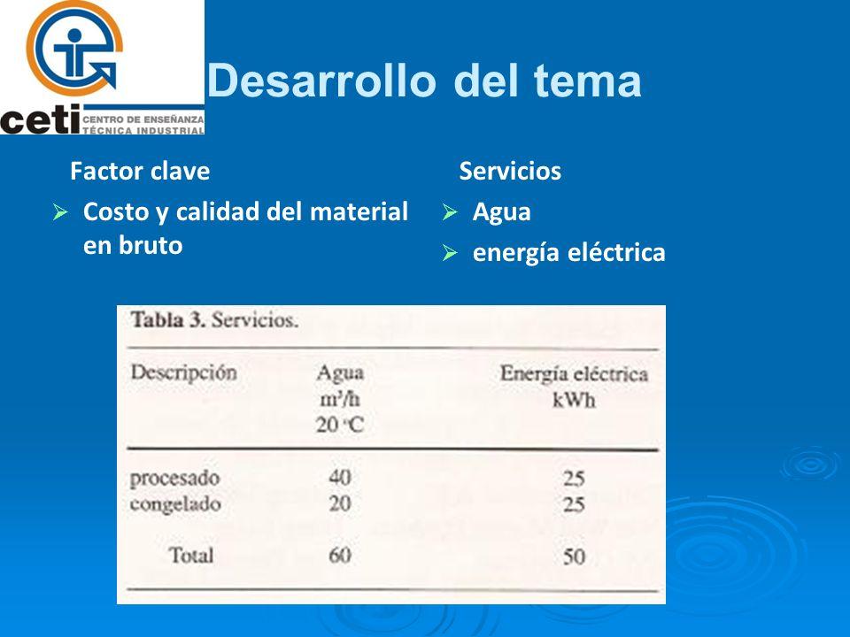 Desarrollo del tema Factor clave Costo y calidad del material en bruto