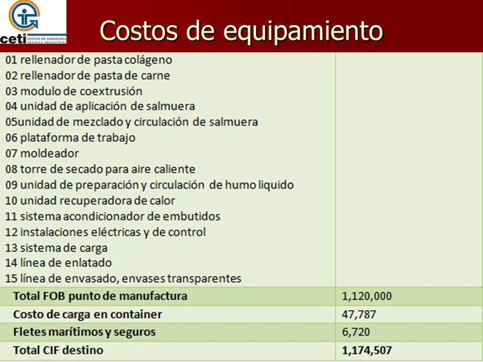 Costos de equipamiento