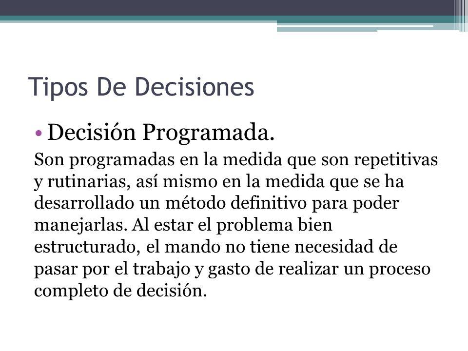 Tipos De Decisiones Decisión Programada.