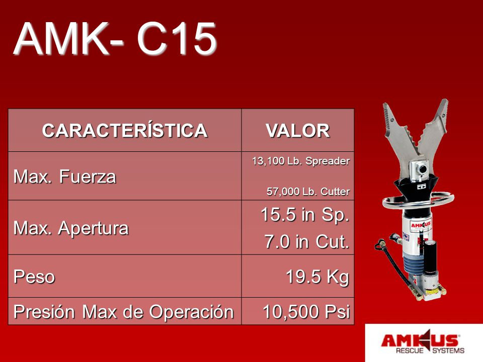 AMK- C15 CARACTERÍSTICA VALOR Max. Fuerza Max. Apertura 15.5 in Sp.