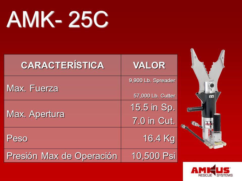 AMK- 25C CARACTERÍSTICA VALOR Max. Fuerza Max. Apertura 15.5 in Sp.