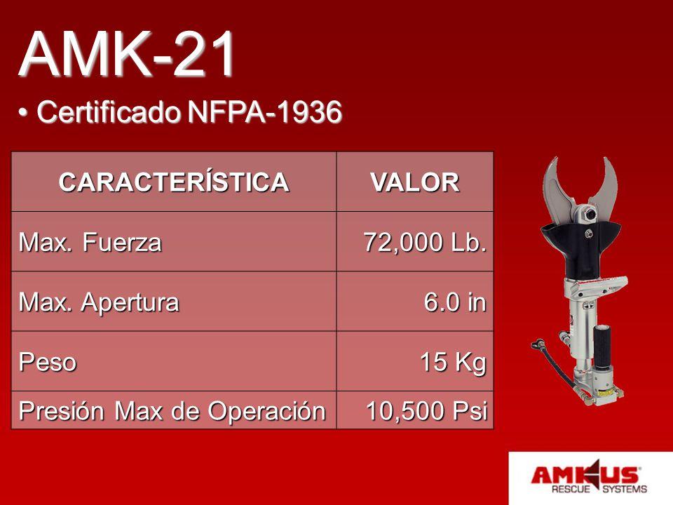 AMK-21 Certificado NFPA-1936 CARACTERÍSTICA VALOR Max. Fuerza