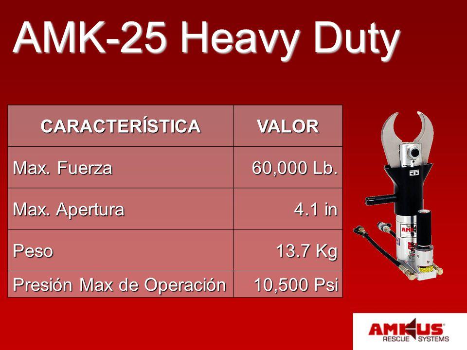 AMK-25 Heavy Duty CARACTERÍSTICA VALOR Max. Fuerza 60,000 Lb.