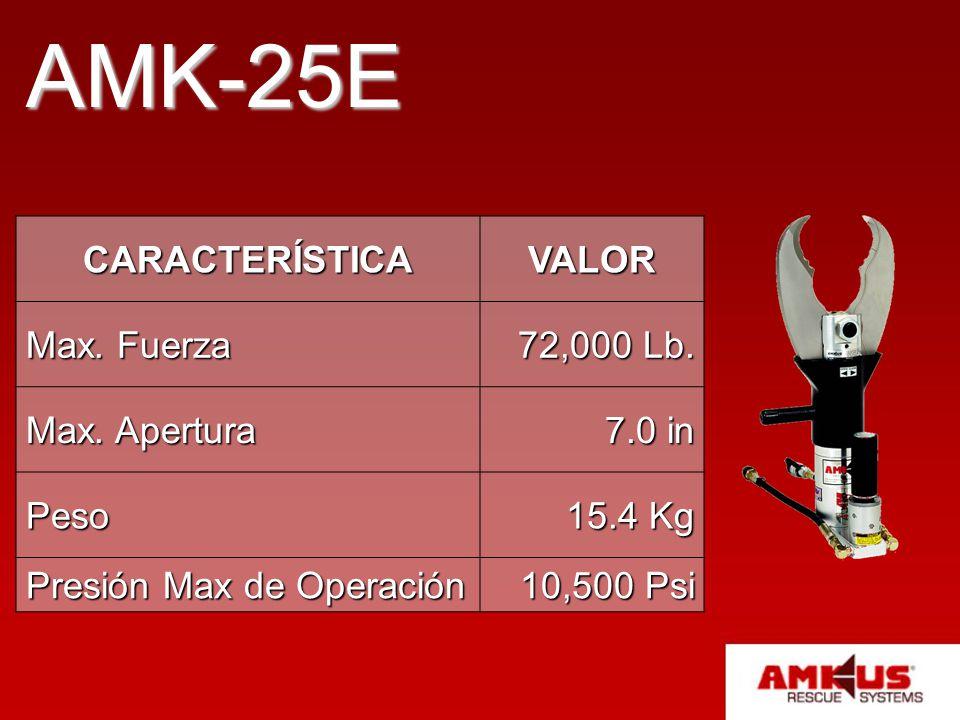 AMK-25E CARACTERÍSTICA VALOR Max. Fuerza 72,000 Lb. Max. Apertura