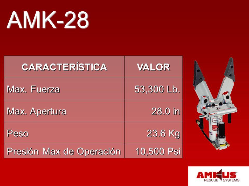 AMK-28 CARACTERÍSTICA VALOR Max. Fuerza 53,300 Lb. Max. Apertura