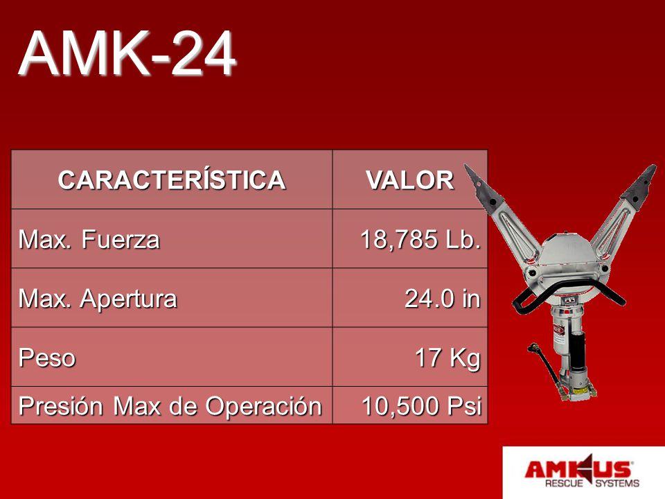 AMK-24 CARACTERÍSTICA VALOR Max. Fuerza 18,785 Lb. Max. Apertura