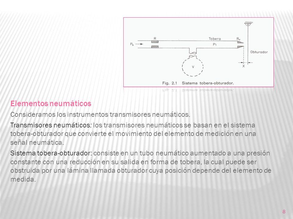 Elementos neumáticos Consideramos los instrumentos transmisores neumáticos.