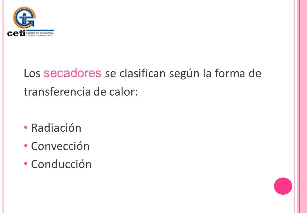 Los secadores se clasifican según la forma de transferencia de calor: